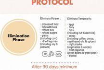 Special Diet: Paleo Autoimmune