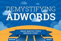 PPC / Wszelkie przydatne informacje, artykuły, które dotyczą tematyki PPC - Google Adwords i Facebook Ads