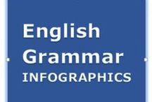 Grammar Infographics