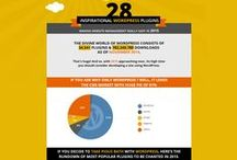 Infographics by Webbymonks / The Monks come up with some amazing infographics on web design, development and best practices.