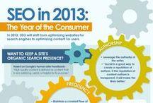 SEO Infographics - 2015