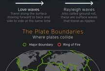 Earthquakes / Natural earthquakes and Man-made earthquakes