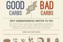 Healthy & Happy - No Carbs / by Melissa Corona
