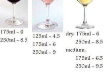 SW Info - Drinks