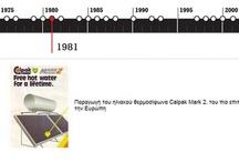 History / Η ιστορία της Calpak... Η εξέλιξη στους ηλιακούς θερμοσίφωνες από το 1976 μέχρι σήμερα!