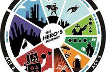 Jornada do Herói - Monomito