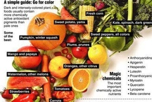 Healthy Eating / by Nature's Sunshine