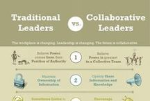 Leadership at work