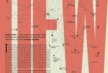 Infografik / Data Visualisation