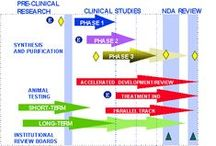 Pharma & the Business of Healthcare
