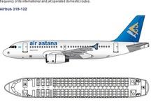 Aviazione Commerciale  (2)
