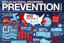 "National Drowning Prevention Month / Floaties Swim School supports The National Drowning Prevention Alliance (NDPA). The month of May is ""National Drowning Prevention Month"