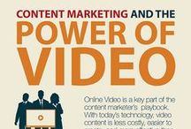 Content Creation:  Videos