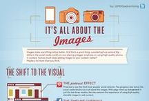 Content Creation: Images