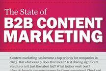 B2B Content