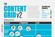 Content Type by Business Goal / How to match the best type of content with each of your business objectives.