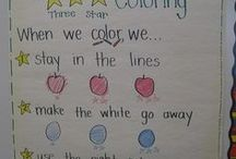 anchor charts / concept ideas, strategy steps and relevant information