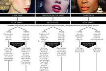 Red lip hints, tips & cheats
