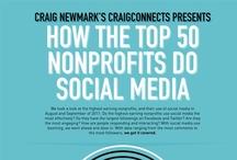 Fundraising & Nonprofit Marketing