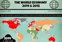 Economy / An infographic view of various economies