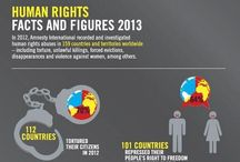 Human Rights Media & Infographics
