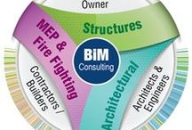 Building Information Modeling (BIM) / Provide preconstruction planning, BIM and 3D modelling solutions to engineers, retailers, homebuilders, architects and general contractors. Our range of services includes LOD (100 to 500), Revit MEP BIM, Clash Detection & Coordination, Quantity Takeoff & Cost estimation. If you would like to get more information, please visit: http://www.truecadd.com/bim-modeling-services.php