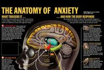 Anxiety & Stress Reduction
