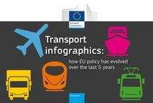 Moving around / Reduced cost. Better access to markets. Greater flexibility. These are just some of the ways recent developments in European transport policy have helped create new opportunities for business.  / by European Commission