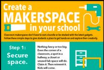 Makerspace / Ideas and lessons for makerspaces.