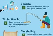 Infografias Marketing Online / Infografías sobre marketing online y publicidad