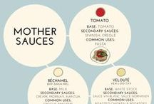 Food infographics - how to guides / A mix of different infographics that will help you be a better cook. How to do different techniques, how to cook different types of food, etc