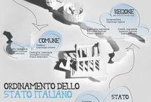 Infografica -l'ordinamento dello Stato Italiano / Lavori di Infografica realizzati dalla classe IV A - indirizzo grafico pubblicitario - a.s. 2011-2012