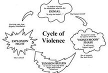 kNOw MORE / Ideas and resources to spread awareness about domestic violence and help others know more.