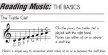 Learn: Piano