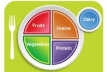 Health & Nutrition Tips