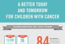 Childhood Cancer Awareness / In the past 30 years, we've developed a greater understanding of childhood cancers. But we still need more new therapies. Children don't get adult cancers, they get childhood cancers. But the scientific community banks on the hope adult drugs will work in kids. Many effective therapies are removed from drug companies' pipelines because they're ineffective in adult cancers,though they may work for children. So we, as a society, need to do more to make childhood cancer a priority – for everyone.