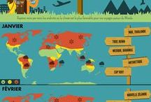 Interesting Facts About Travelling