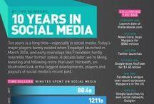Social Media / Infográficos - Posters - Informações - Social - Media - Conect