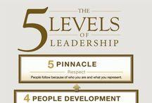 Coaching / Leadership 101