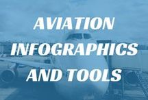 Aviation - Infographics & Tools / Heamar supplies the Aviation industry with #military-specific #tooling and offers companies the highest quality products in the industry. Our customers include #VirginAtlantic and #BritishAirways - these are some of our favourite #aviation images along with some interesting infographics about the industry.