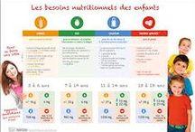 Infographie pour bébé / Découvrez les chiffres sur la puériculture en France et ailleurs et des trucs et astuces pour bébé grâce aux infographies !