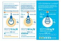 LED technology / Did you already switched to Energy-Efficient Lighting LED technology?
