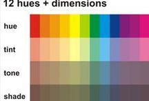 Colour analysis - Info