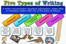 Learning to Write (Elementary School) / Teacher made resources for teaching elementary school students how to write.
