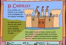 Proyecto los castillos