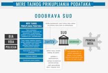 Sektor bezbednosti Srbije