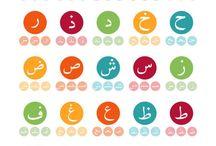 Arapça Öğreniyorum / Öğrencilerimizle Arapça