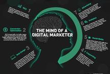 Digital Marketing / All fields of Digital Marketing like Email Marketing, Mobile Marketing and planning