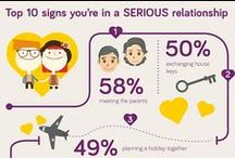 Infographics About Love