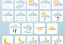 Sää, luonnonilmiöt